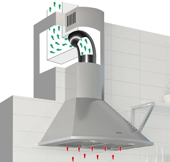 suction power of chimney